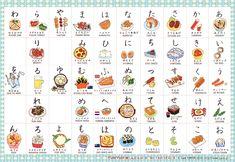 Japanese food Hiragana
