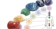 Reiki - Reiki Healing - Crystals - Crystal Healing - Healing Crystals - Chakra Stones - Chakras - Check In with Your Spiritual Health at the link. 7 Chakras, Holistic Healing, Natural Healing, Crystals And Gemstones, Stones And Crystals, Chakra Crystals, Healing Stones, Crystal Healing, Mudras