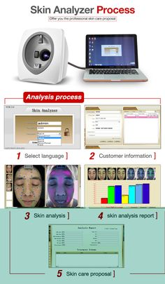skin analyzer machine method of operation