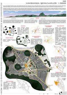 Urban Landscape Architecture Cities 48 Ideas For 2019 Sacred Architecture, Cultural Architecture, Education Architecture, Classic Architecture, Futuristic Architecture, Landscape And Urbanism, Urban Landscape, Landscape Design, Urbane Analyse