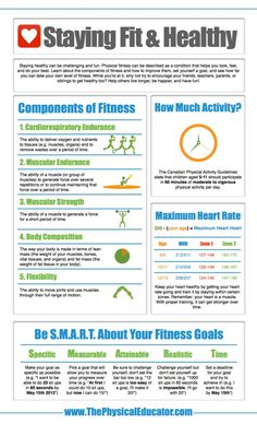 Fitness Infographic about kids and teens.  #Health & #Fitness  #Infographic