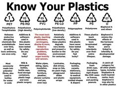 Know Your Plastics. Look below for the numbers on your containers....Check in with your spiritual health at www.DeniseDivineD.com Get your Free Feng Shui Design Gift at www.DeniseDivineD.com