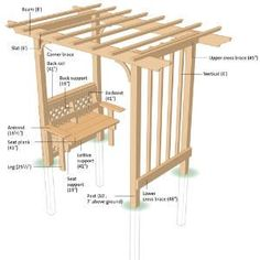 "Step-by-step: How to build an arbor with a bench | What youll need | Sunset.com This page has links to all the slides. All you have to do is go to ""VIEW ALL"" up in the upper right hand corner of the slide to access the remaining slides. Or just follow the link below to the same page: http://www.sunset.com/garden/arbor-bench-how-to-00400000039299/page14.html"