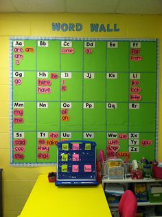 Life in First Grade: How we use our word wall