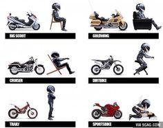 Motorbike logic