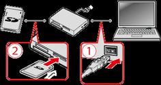 Retrieve Lost Data from Memory Card in just Few Minutes