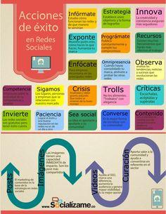 Acciones de éxito en Redes Sociales #infografia #infographic #socialmedia