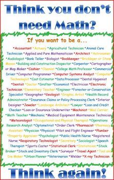Think you don't need Math? FREE poster - Teaching By Hart - TeachersPayTeachers.com
