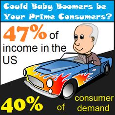 Baby Boomers represent an enormous segment of consumers. Are you taking advantage of their demand? They've got the cash, and qSample's got the facts! Check out our full article by clicking on the picture!