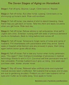 I'm right around a stage 4