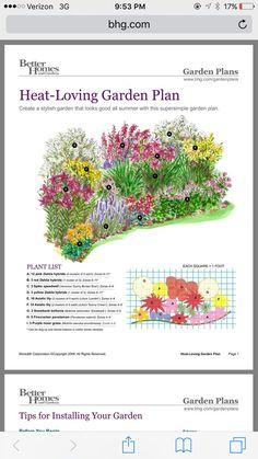 Growing Lavender Gardening Heat Loving Garden Planning Ideas Growing Lavender Gardening by - Anime Line Design Jardin, Garden Design, Gardening Supplies, Gardening Tips, Flower Garden Plans, Perennial Garden Plans, Vegetable Garden Planning, Vegetable Gardening, Organic Gardening