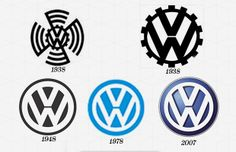#Volkswagen, Year Company Founded: 1937