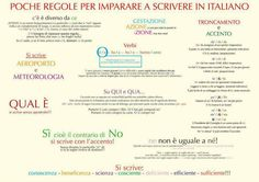 regole per l'italiano