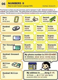 06-Numbers 2 #LearnKoreanFast #KoreanIsFun #KoreanLanguage