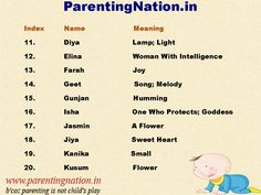Cute and modern indian baby girl names