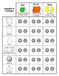 2D and 3D Shapes Worksheets 25 pages $1.00