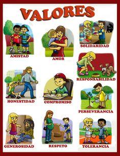 Values words in Spanish/espanol (amor, amistad, solaridad, etc. Spanish Teacher, Spanish Classroom, Teaching Spanish, Teaching Kids, Spanish Activities, Spanish Lesson Plans, Spanish Lessons, Bilingual Education, Kids Education