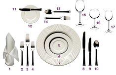 Come apparecchiare la tavola e sistemare le posate ed i piatti nell'ordine giusto.