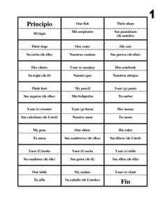 Printables Possessive Adjectives Spanish Worksheet spanish greetings classroomiq spanishworksheets newteachers possessive adjectives activities speak read listen