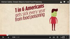Animated Motion Graphic Series - Home Food Safety
