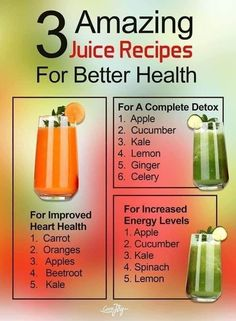 Healthy Juicer Recipes, Detox Juice Recipes, Healthy Detox, Healthy Juices, Healthy Smoothies, Detox Juices, Juicing Recipes For Energy, Smoothie Recipes, Green Juice Recipes