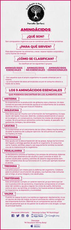 Qué son los AMINOÁCIDOS. Cuáles son los indispensables: faltó la Lisina.  Funciones. Fuentes (optar por las vegetarianas saludables) #EnTransiciónProVida www.facebook.com/EnTransiciónProVida