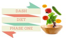 """The Dash Diet Phase 1 is the first 14 days of your Dash diet, DASH is an abbreviation for """"Dietary Approaches to Stop Hypertension,"""" This pr..."""
