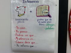 Read * Write * Share: Anchor Charts in Spanish