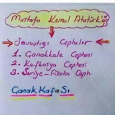M.k.Atatürk savaştığı cepheler