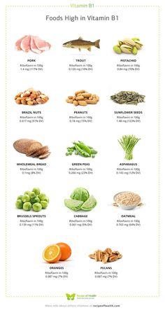 Top 13 Foods High in Vitamin B1 • Vitamin B, known as Thiamine, can help keep mosquitos away and help autoimmune disease