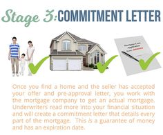 Finally, when you find a home and your credit is approved you will receive a mortgage commitment letter. Realtors: help your clients understand the mortgage approval process by sharing this infographic with them!