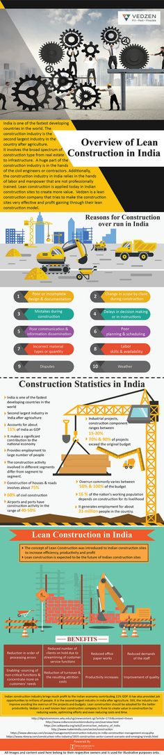 India is one of the fastest developing countries in the world. The construction industry is the second largest industry in the country after agriculture. It involves the broad spectrum of constructiontype from real estate to infrastructure. A huge part of the construction industry is in the hands of the civil engineers or contractors. Additionally,the construction industry in India relies in the hands of labor and manpower that are not professionally trained. Lean Manufacturing, Civil Engineering, Broad Spectrum, Engineers, Countries Of The World, Agriculture, Civilization, Two By Two, Real Estate