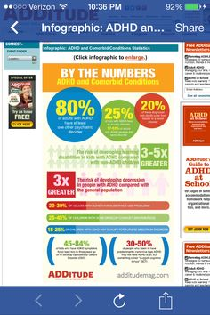 The Facts On Adhd Medications >> 20 Best The Essential Guide To Adhd Medications Images Adhd