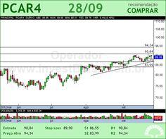 P.ACUCAR-CBD - PCAR4 - 28/09/2012 #PCAR4 #analises #bovespa