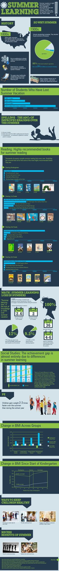 Informative infographic on summer learning.