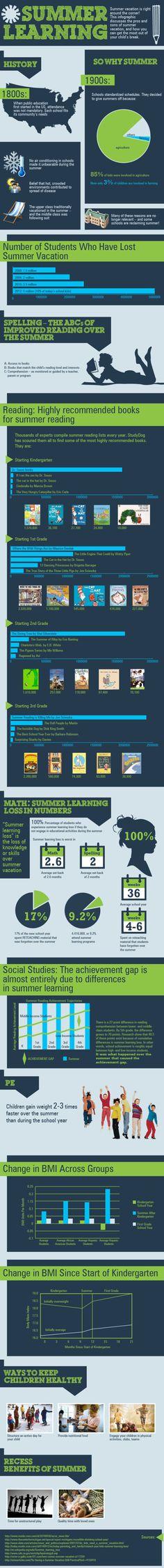 Summer Learning - infographic via edudemic
