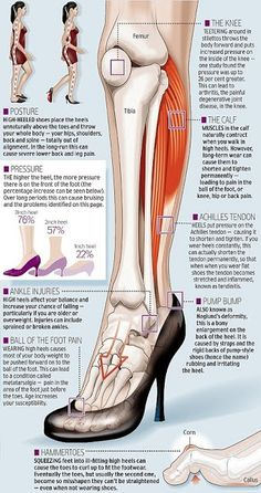 Beauty is pain but should it be? Read this to find out more about high heels & what it does to your body. Make an appointment for our pain laser to reduce your discomfort www.astepabovefootcare.com #astepabovefootcare #Dr.Khawam