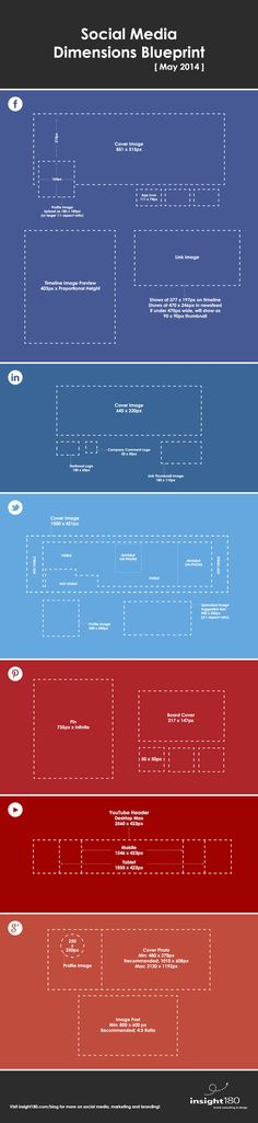 Facebook, LinkedIn, Twitter, Pinterest - Social Media #Dimensions #Guide [INFOGRAPHIC]