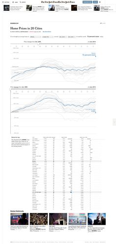http://www.nytimes.com/interactive/2014/01/23/business/case-shiller-slider.html?_r=0