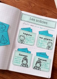 Des affichages: Cliquez ici  (attention: erreur prisme rectangulaire) Un jeu au top sur laclassedemallory.com: Cliq... Math Notebooks, Interactive Notebooks, School Organisation, English Projects, Montessori Math, Primary Maths, Cycle 3, Dream Book, Special Kids