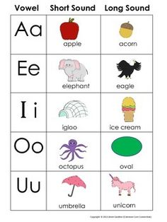 Long and Short Vowel Chart ~ Free!