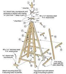 How to build a tuteur