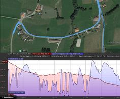 Raspberry pi0 GPS logger. This instructable explains you how to build a compact GPS logger with a raspberry pi zero. The main advantage to this system is that it include a battery and is therefore very compact.The device stores the data in a .nmea file. The following data can easily be shown in google earth: PositionSpeedAltitudeDistanceThis system can be used in places where you don't want to put your smartphone, for example :Longboarding (especialy downhill)On a drone
