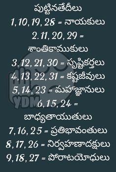 Best Telugu Life Quotes Life Quotes In Telugu Best Inspirational
