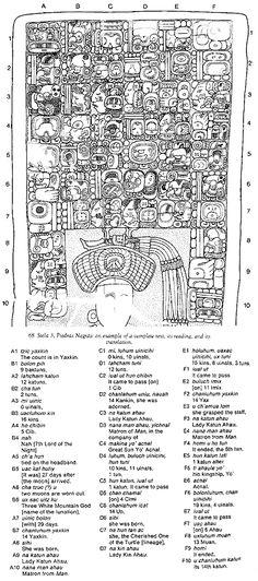 Mayan writing from Piedras Negras.
