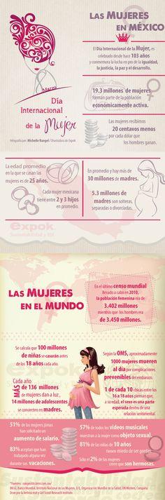 Las mujeres en México #infografia