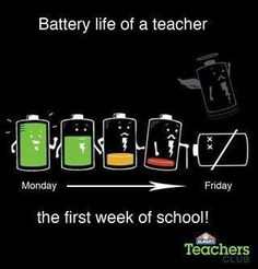 Battery life of a Teacher. As the week goes on, the energy a teacher has continues to be used up. By Friday, the teacher energy tank is nearly or totally empty. Teacher Humour, My Teacher, Teacher Stuff, Teacher Sayings, School Quotes, School Humor, School Stuff, Funny School, School Life