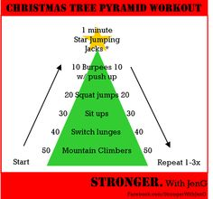 I'm all about making workouts fun! Here's a good one to do during this Christmas time. It requires no equipment! Plyo Workouts, Fun Workouts, At Home Workouts, Cardio, Christmas Planning, Christmas Time, Xmas, At Home Workout Plan, Workout Plans