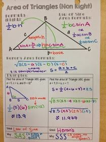 8 Best Law Of Cosines Images Law Of Cosines Math Coach Math Teacher