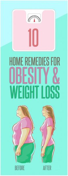 Tips for fast weight loss on slimming world Weight Loss Meals, Quick Weight Loss Tips, Weight Loss Before, Losing Weight Tips, Weight Loss Program, Healthy Weight Loss, Lose Weight At Home, Lose Weight Naturally, Reduce Weight